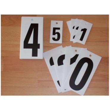 Cijferset t.b.v. Scorebord